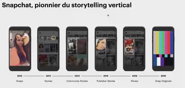 Snapchat-pionniers-storytelling-vertical-snapologie